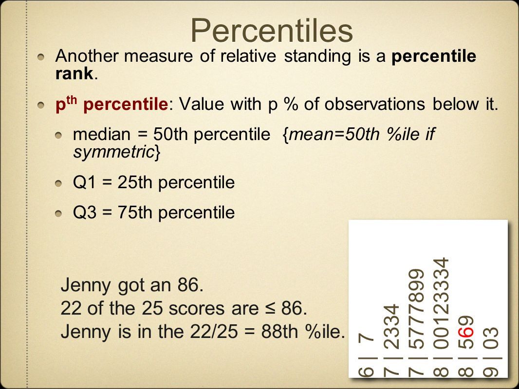 Percentiles Another measure of relative standing is a percentile rank.