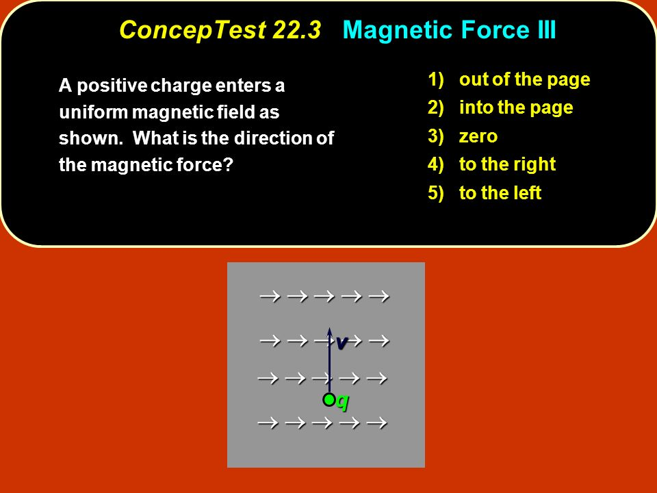 1) out of the page 2) into the page 3) zero 4) to the right 5) to the left v q ConcepTest 22.3 Magnetic Force III A positive charge enters a uniform magnetic field as shown.