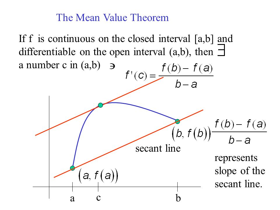 The Mean Value Theorem If f is continuous on the closed interval [a,b] and differentiable on the open interval (a,b), then a number c in (a,b) a b secant line c represents slope of the secant line.