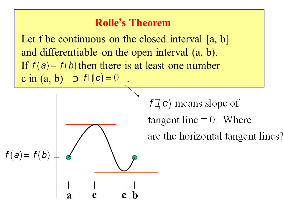 Rolle s Theorem Let f be continuous on the closed interval [a, b] and differentiable on the open interval (a, b).