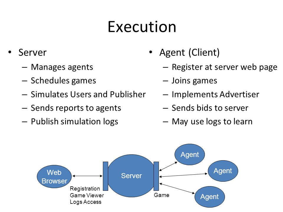 Execution Server – Manages agents – Schedules games – Simulates Users and Publisher – Sends reports to agents – Publish simulation logs Agent (Client) – Register at server web page – Joins games – Implements Advertiser – Sends bids to server – May use logs to learn Server Agent Web Browser Registration Game Viewer Logs Access Game