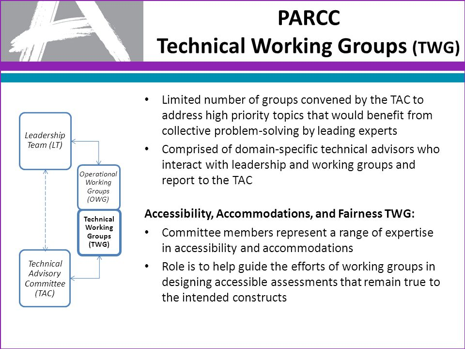 PARCC Technical Working Groups (TWG) Limited number of groups convened by the TAC to address high priority topics that would benefit from collective problem-solving by leading experts Comprised of domain-specific technical advisors who interact with leadership and working groups and report to the TAC Accessibility, Accommodations, and Fairness TWG: Committee members represent a range of expertise in accessibility and accommodations Role is to help guide the efforts of working groups in designing accessible assessments that remain true to the intended constructs Technical Advisory Committee (TAC) Technical Working Groups (TWG) Operational Working Groups (OWG) Leadership Team (LT)