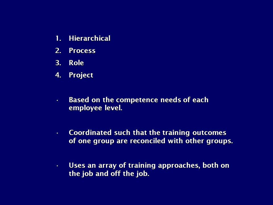 1.Hierarchical 2.Process 3.Role 4.Project Based on the competence needs of each employee level.Based on the competence needs of each employee level.
