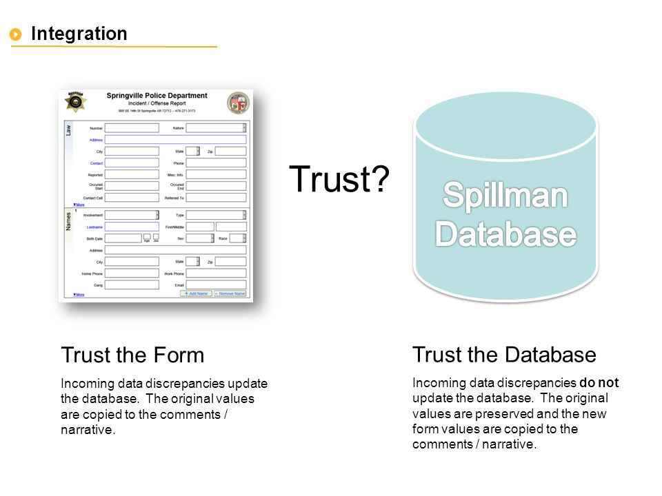 Integration Trust. Trust the Form Incoming data discrepancies update the database.