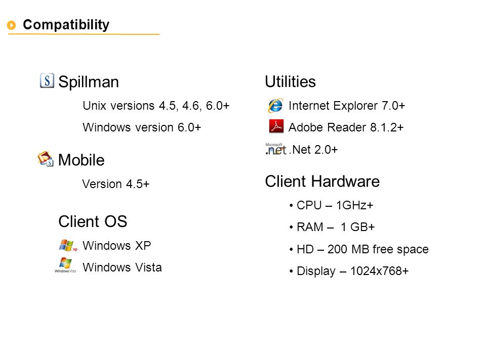 Utilities Internet Explorer 7.0+ Adobe Reader Net 2.0+ Compatibility Spillman Unix versions 4.5, 4.6, 6.0+ Windows version 6.0+ Mobile Version 4.5+ Client OS Windows XP Windows Vista Client Hardware CPU – 1GHz+ RAM – 1 GB+ HD – 200 MB free space Display – 1024x768+