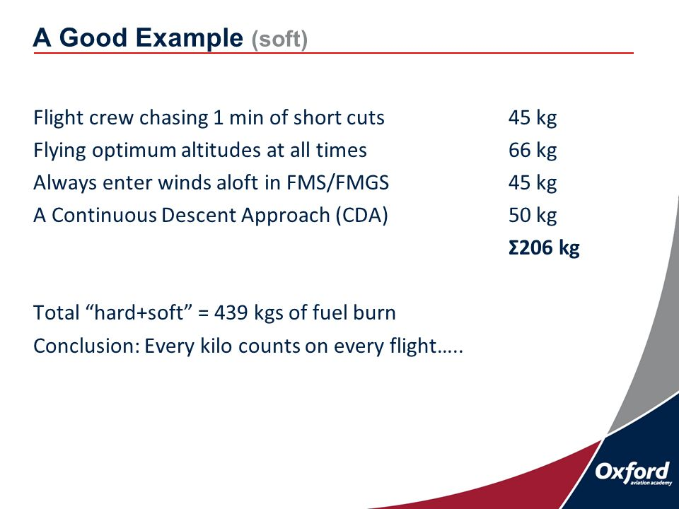 A Good Example (soft) Flight crew chasing 1 min of short cuts45 kg Flying optimum altitudes at all times 66 kg Always enter winds aloft in FMS/FMGS45 kg A Continuous Descent Approach (CDA)50 kg Σ206 kg Total hard+soft = 439 kgs of fuel burn Conclusion: Every kilo counts on every flight…..