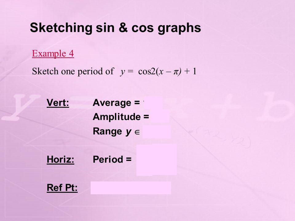 Sketching sin & cos graphs Example 4 Sketch one period of y = cos2(x – π) + 1 Vert:Average = 1 Amplitude = 1 Range y [0, 2] Horiz:Period = Ref Pt:max when x =