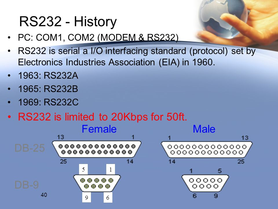 RS232 - History PC: COM1, COM2 (MODEM & RS232) RS232 is serial a I/O interfacing standard (protocol) set by Electronics Industries Association (EIA) in 1960.