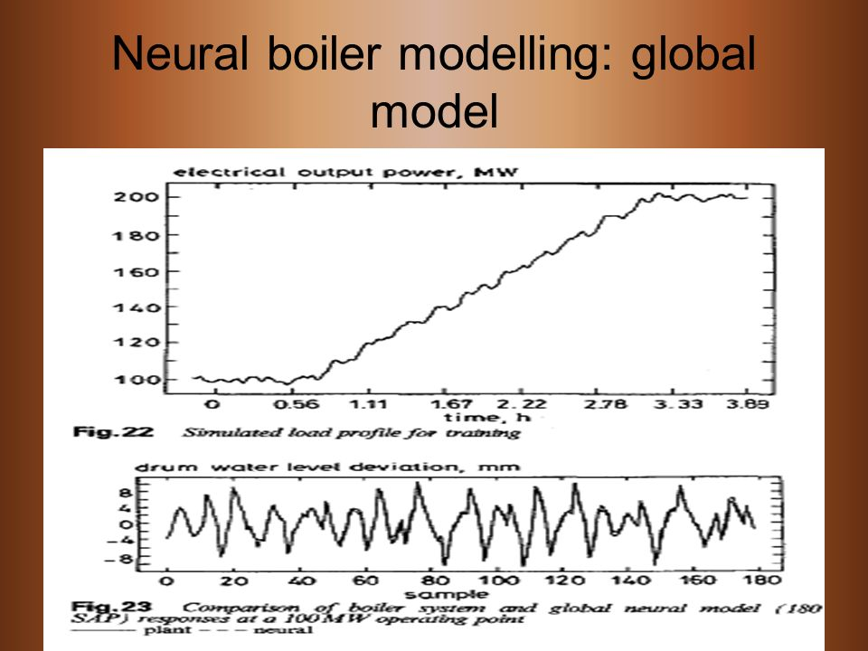 Neural boiler modelling: global model