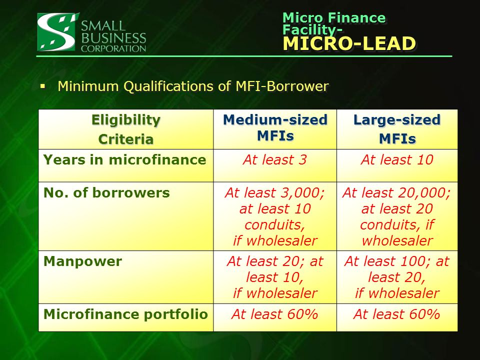 Micro Finance Facility- MICRO-LEAD MICRO-LEAD Minimum Qualifications of MFI-Borrower EligibilityCriteria Medium-sized MFIs Large-sizedMFIs Years in microfinanceAt least 3At least 10 No.