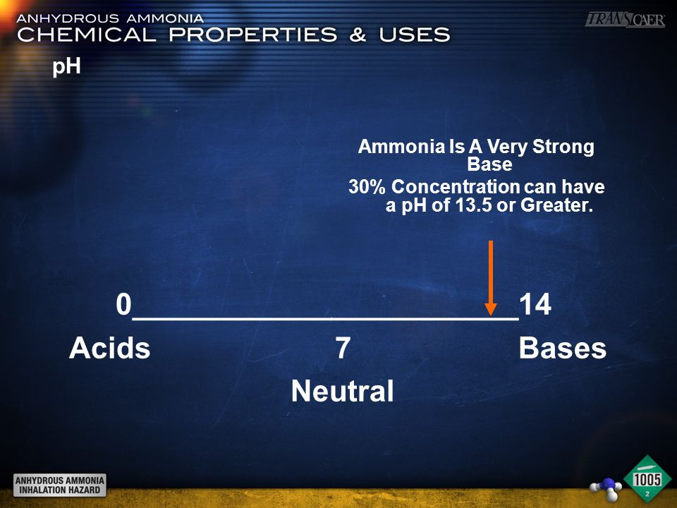 pH 0_______________________14 Acids 7 Bases Neutral Ammonia Is A Very Strong Base 30% Concentration can have a pH of 13.5 or Greater.