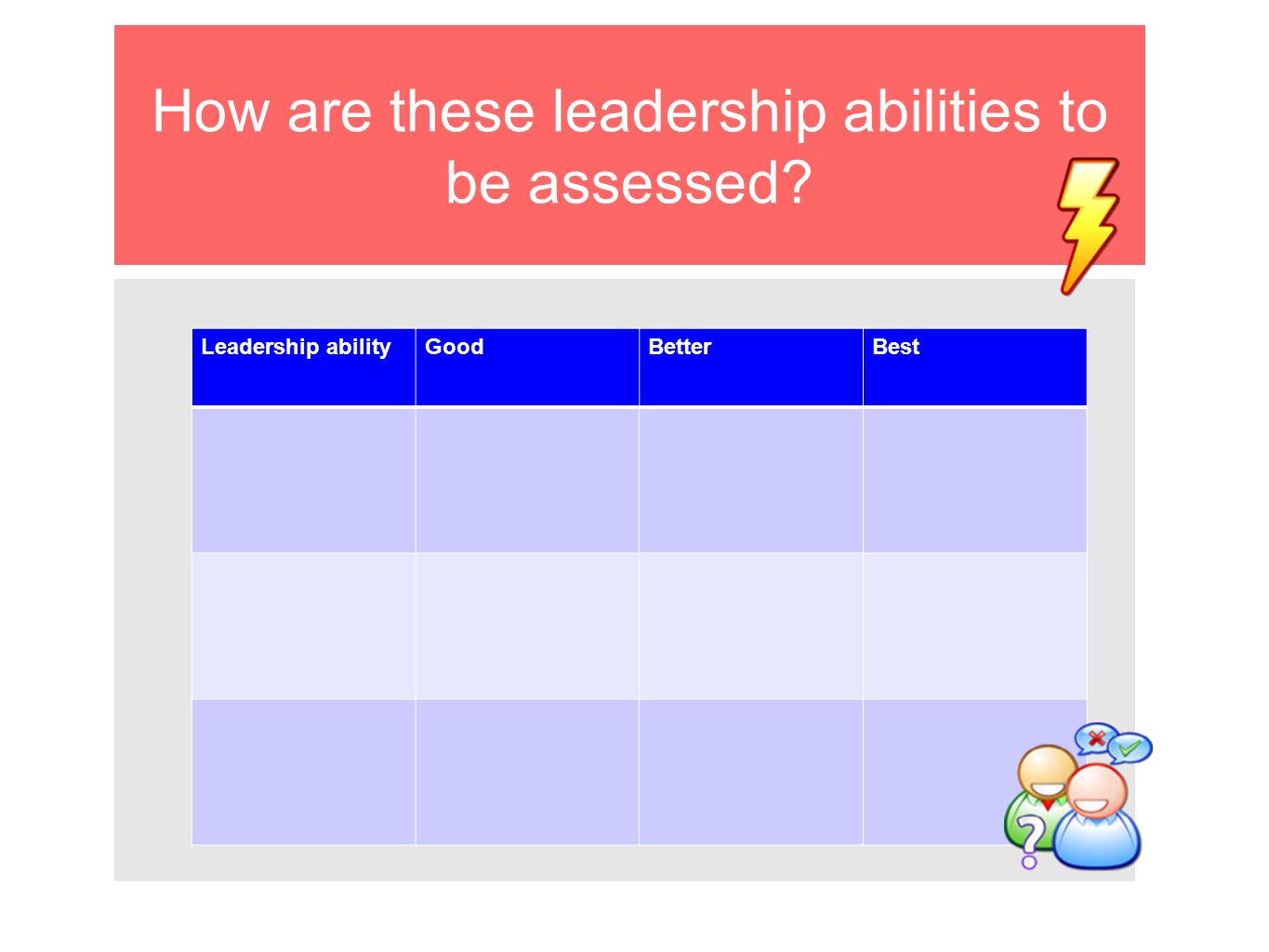 Leadership abilityGoodBetterBest How are these leadership abilities to be assessed