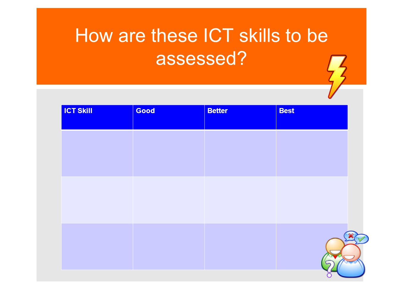 How are these ICT skills to be assessed ICT SkillGoodBetterBest