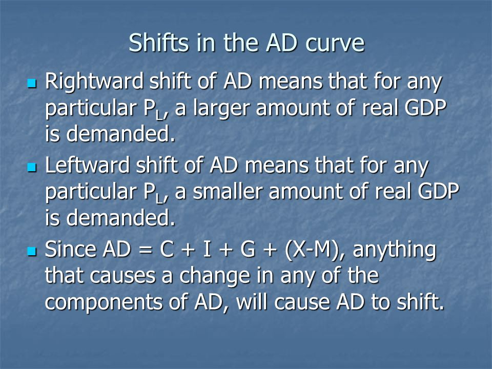 Shifts in the AD curve Rightward shift of AD means that for any particular P L, a larger amount of real GDP is demanded.