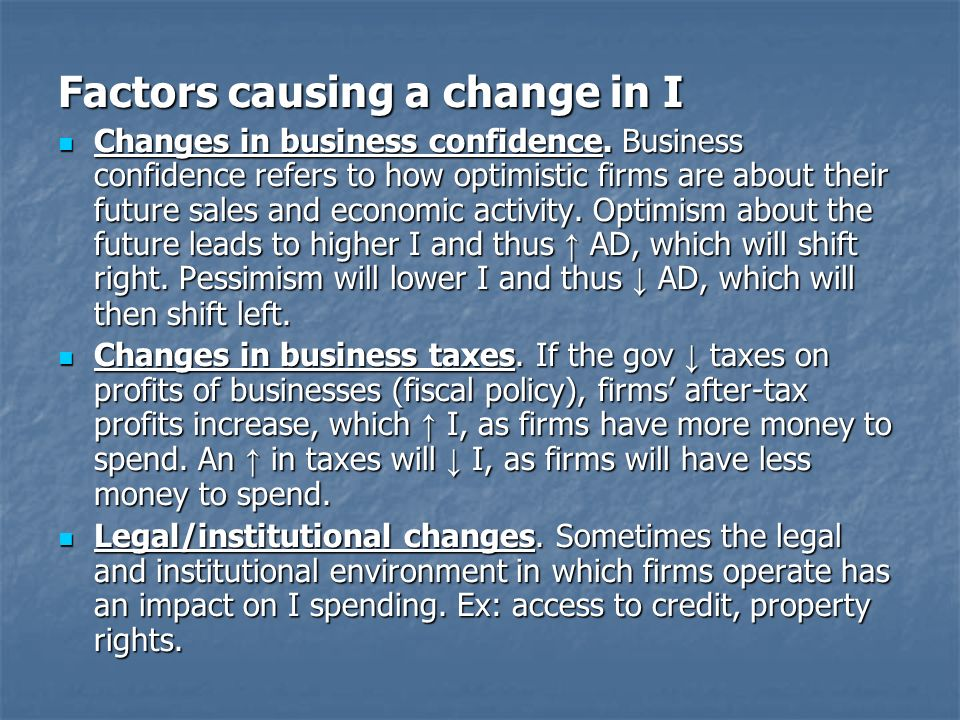 Factors causing a change in I Changes in business confidence.