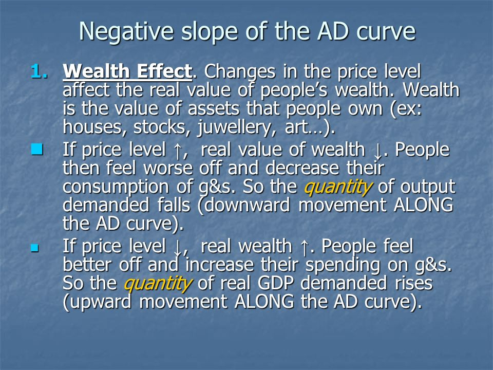 Negative slope of the AD curve 1.Wealth Effect.