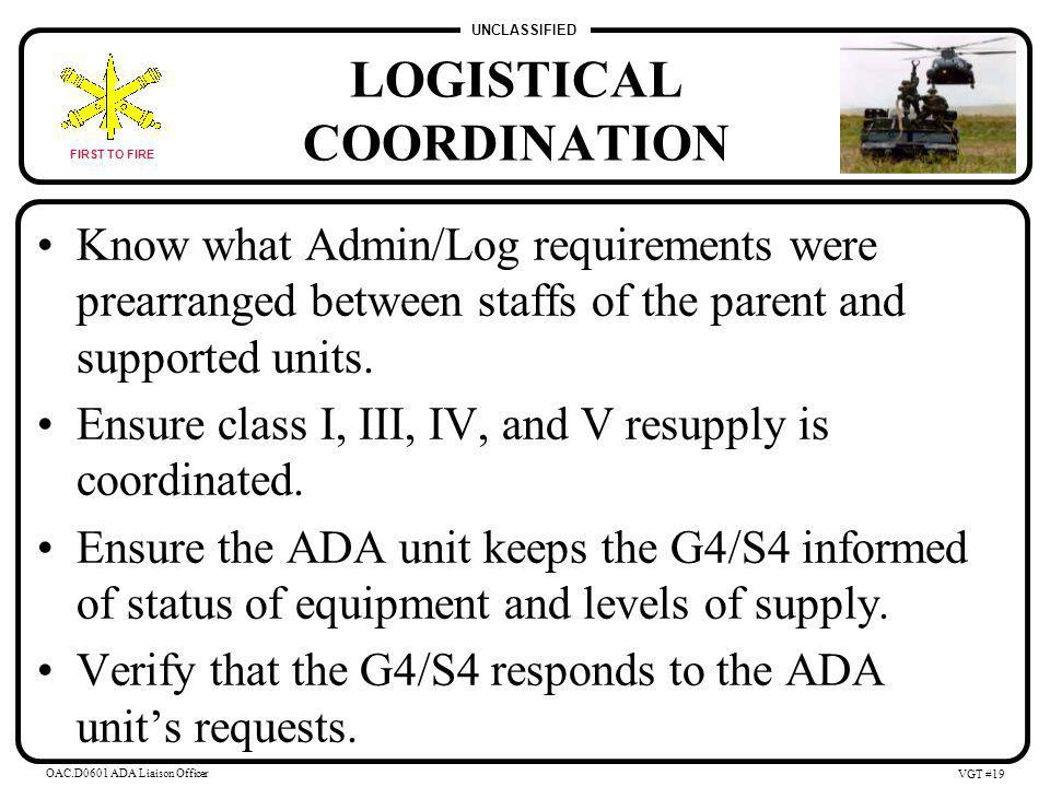 UNCLASSIFIED FIRST TO FIRE OAC.D0601 ADA Liaison Officer VGT #18 TERRAIN MANAGEMENT ISSUES Develop a scheme of maneuver for air defense assets that is synchronized with the maneuver forces that own the terrain and which provides adequate force protection.