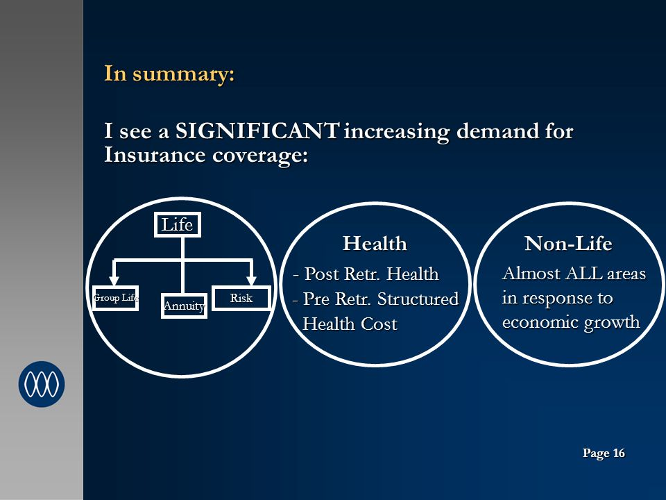 In summary: I see a SIGNIFICANT increasing demand for Insurance coverage: Annuity Risk Life Group Life Health - Post Retr.