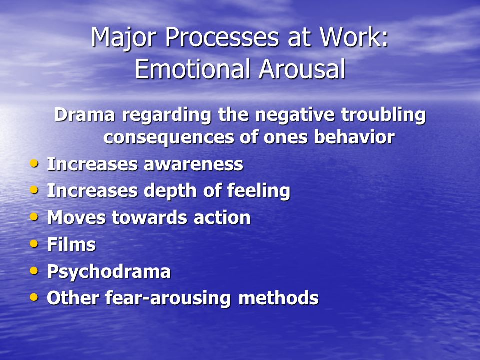 Major Processes at Work: Emotional Arousal Drama regarding the negative troubling consequences of ones behavior Increases awareness Increases awareness Increases depth of feeling Increases depth of feeling Moves towards action Moves towards action Films Films Psychodrama Psychodrama Other fear-arousing methods Other fear-arousing methods