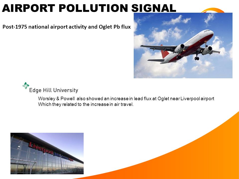 AIRPORT POLLUTION SIGNAL Post-1975 national airport activity and Oglet Pb flux Worsley & Powell also showed an increase in lead flux at Oglet near Liverpool airport Which they related to the increase in air travel.