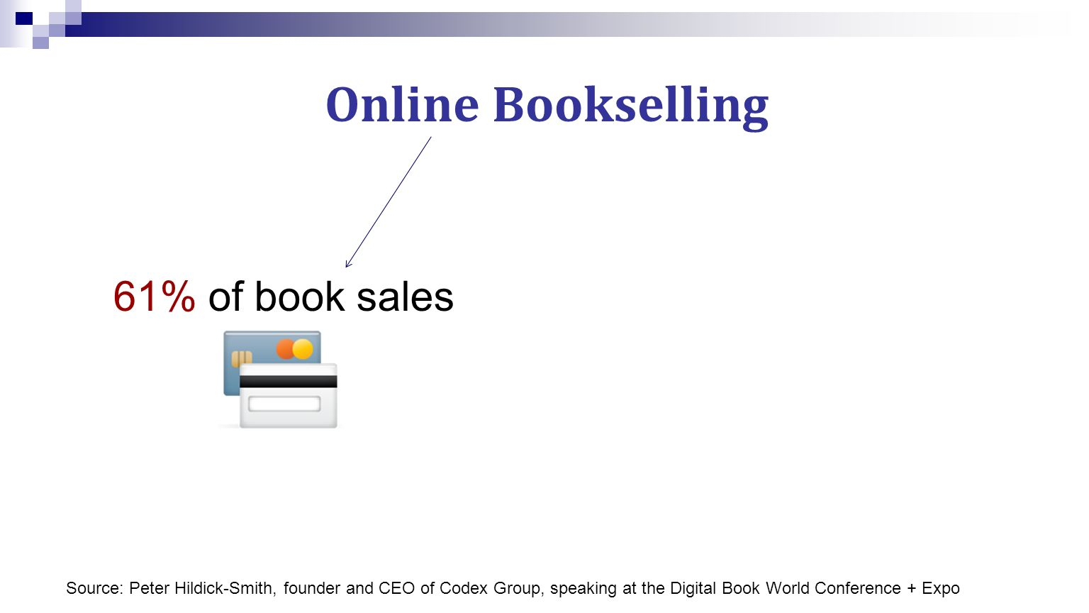 Online Bookselling 61% of book sales Source: Peter Hildick-Smith, founder and CEO of Codex Group, speaking at the Digital Book World Conference + Expo