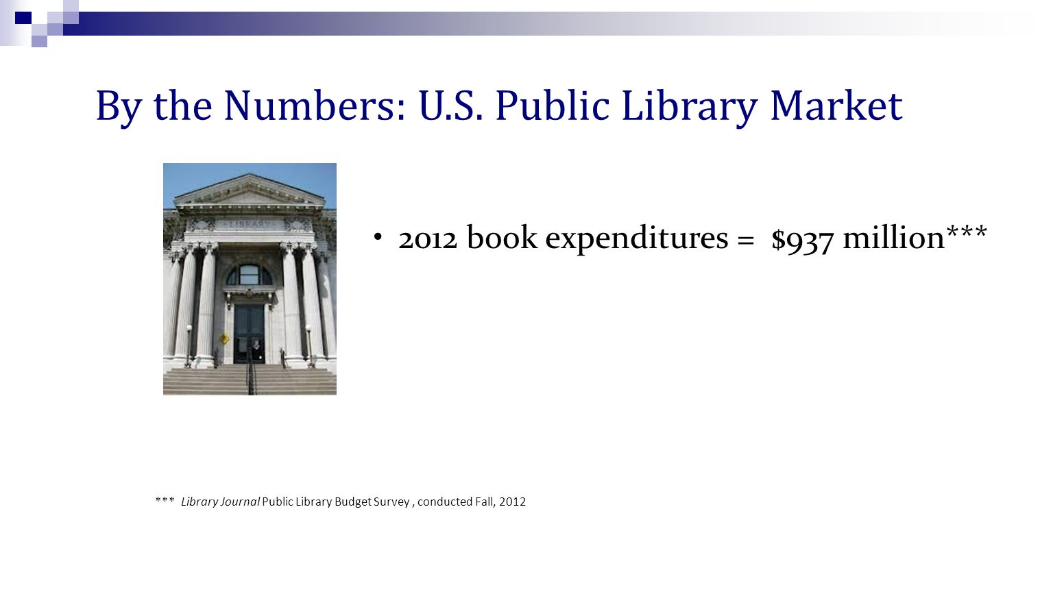 2012 book expenditures = $937 million*** Library Journal Public Library Budget Survey, conducted Fall, 2012*** By the Numbers: U.S.