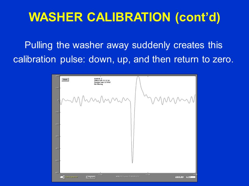 Pulling the washer away suddenly creates this calibration pulse: down, up, and then return to zero.
