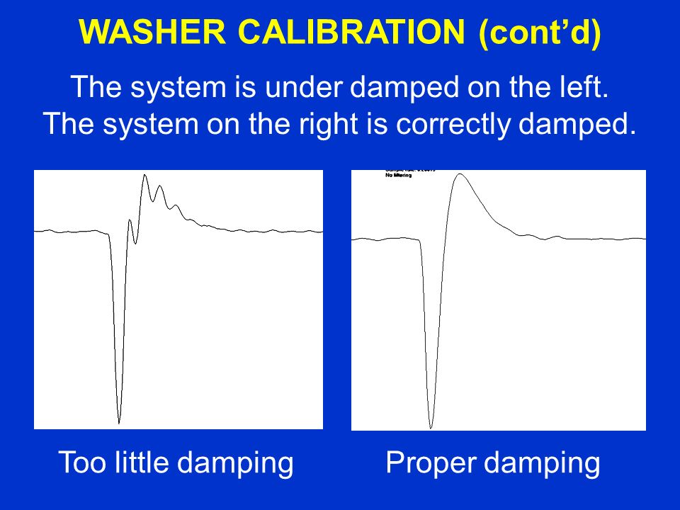 The system is under damped on the left. The system on the right is correctly damped.