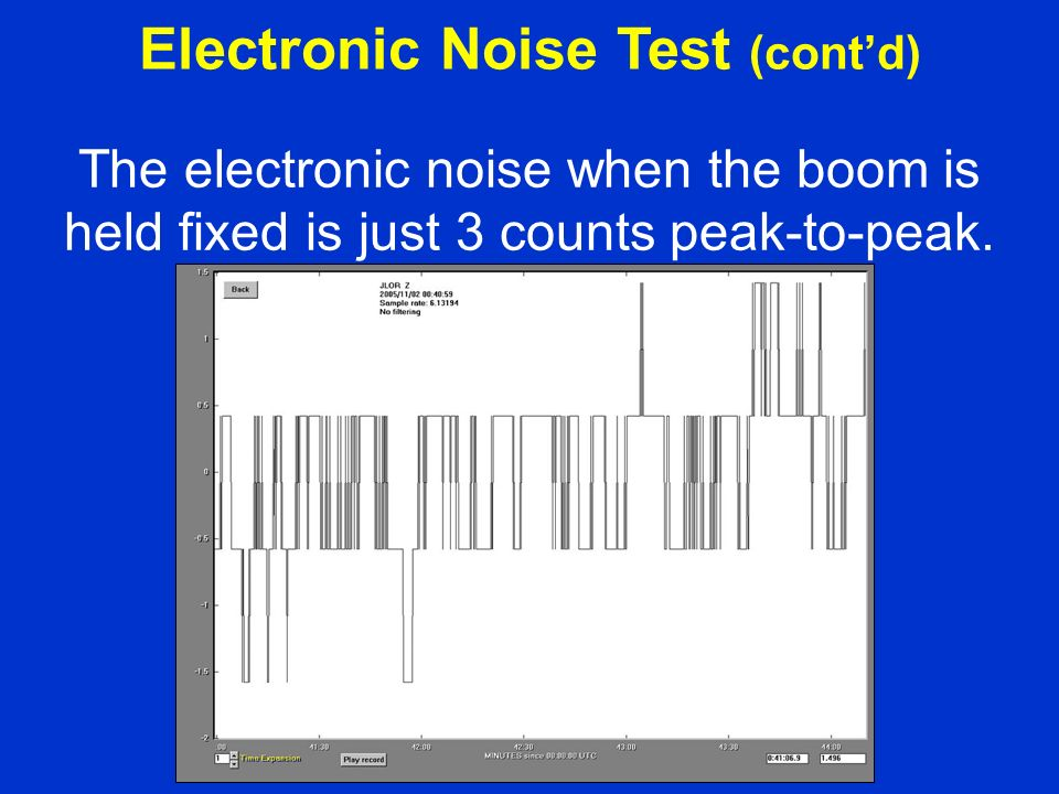 The electronic noise when the boom is held fixed is just 3 counts peak-to-peak.