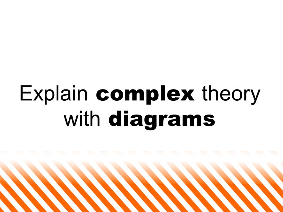 Explain complex theory with diagrams