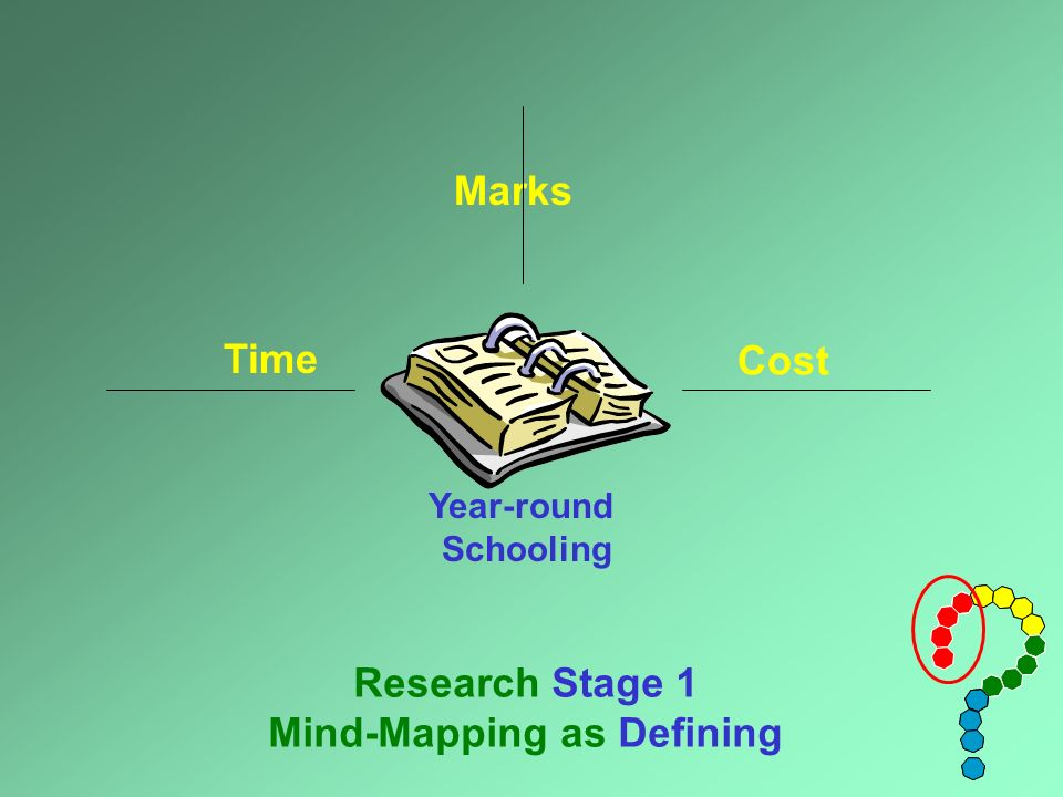 Year-round Schooling Marks Time Cost Research Stage 1 Mind-Mapping as Defining