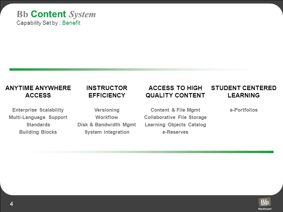 4 Bb Content System Capability Set by : Benefit ANYTIME ANYWHERE ACCESS INSTRUCTOR EFFICIENCY ACCESS TO HIGH QUALITY CONTENT STUDENT CENTERED LEARNING Enterprise Scalability Multi-Language Support Standards Building Blocks Versioning Workflow Disk & Bandwidth Mgmt System Integration Content & File Mgmt Collaborative File Storage Learning Objects Catalog e-Reserves e-Portfolios