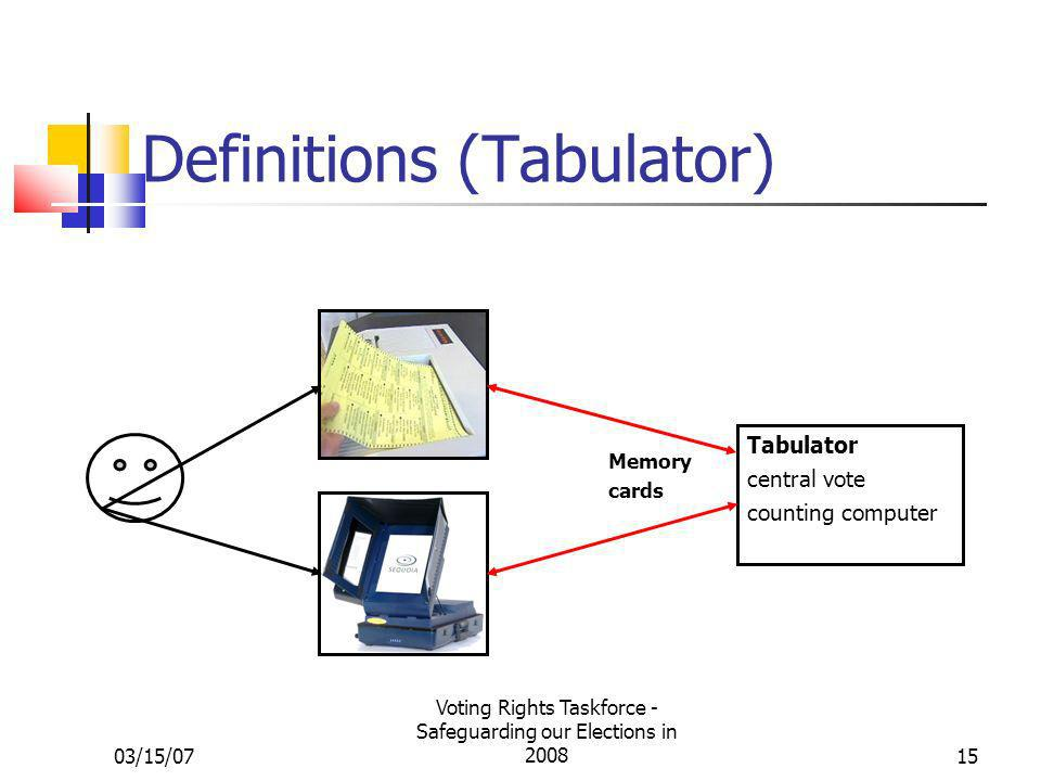 03/15/07 Voting Rights Taskforce - Safeguarding our Elections in 200815 Definitions (Tabulator) Tabulator central vote counting computer Memory cards