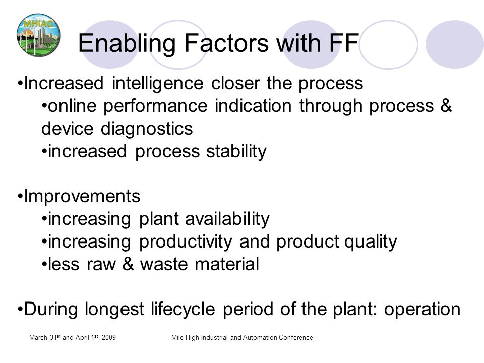 Enabling Factors with FF March 31 st and April 1 st, 2009Mile High Industrial and Automation Conference Increased intelligence closer the process online performance indication through process & device diagnostics increased process stability Improvements increasing plant availability increasing productivity and product quality less raw & waste material During longest lifecycle period of the plant: operation