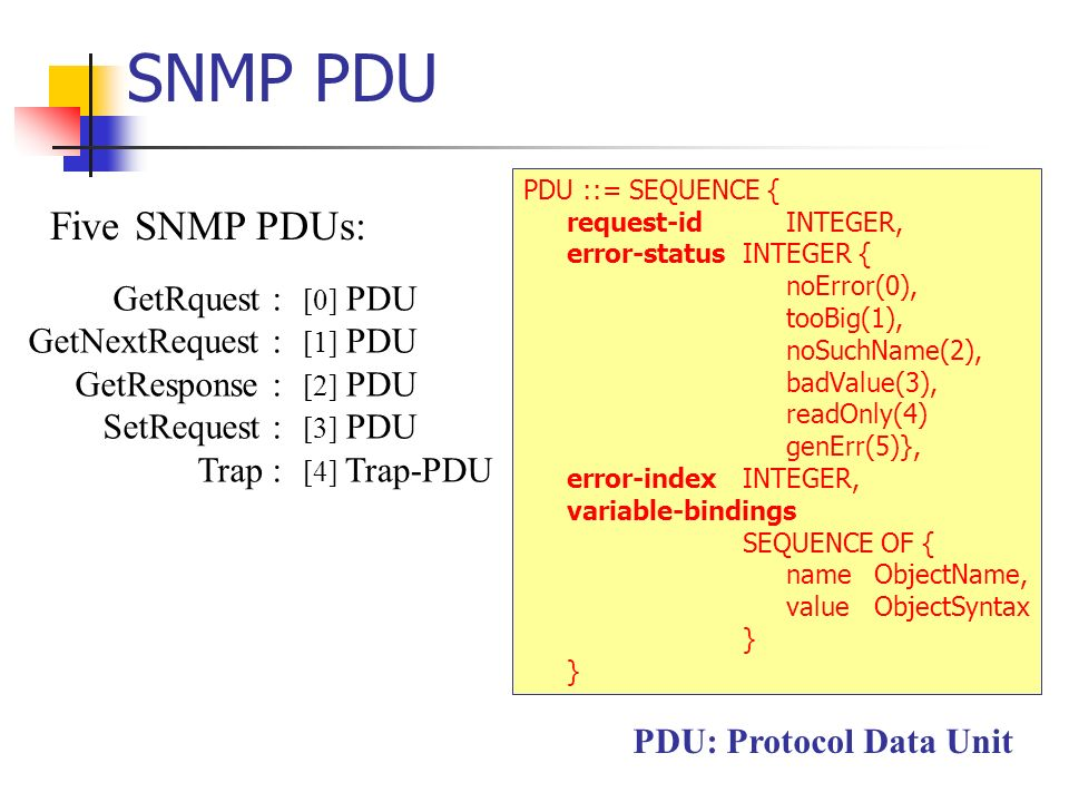 SNMP PDU PDU ::= SEQUENCE { request-id INTEGER, error-status INTEGER { noError(0), tooBig(1), noSuchName(2), badValue(3), readOnly(4) genErr(5)}, error-index INTEGER, variable-bindings SEQUENCE OF { nameObjectName, valueObjectSyntax } GetRquest : GetNextRequest : GetResponse : SetRequest : Trap : [0] PDU [1] PDU [2] PDU [3] PDU [4] Trap-PDU Five SNMP PDUs: PDU: Protocol Data Unit