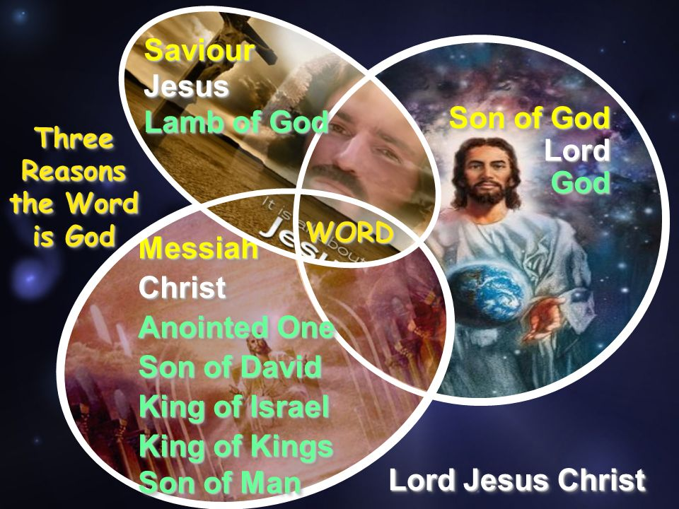 MessiahMessiah SaviourSaviour Son of God Three Reasons the Word is God JesusJesus ChristChrist Son of David King of Israel King of Kings LordLord GodGod WORDWORD Lord Jesus Christ Anointed One Lamb of God Son of Man