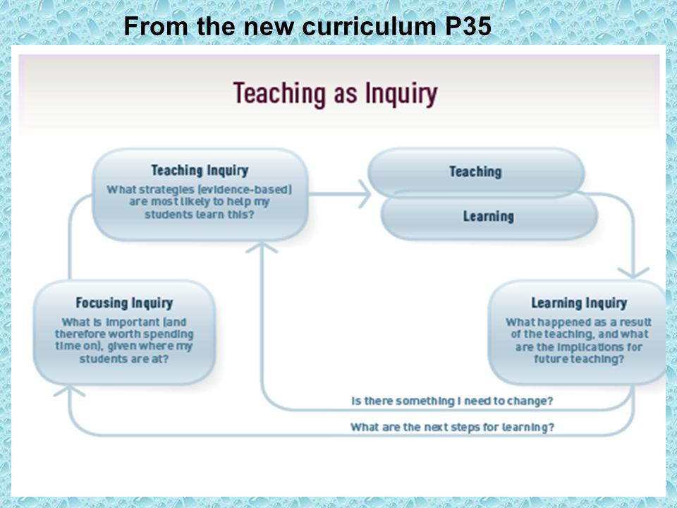 From the new curriculum P35