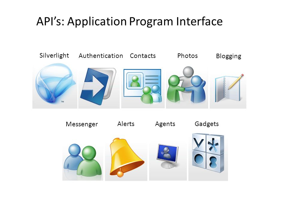 APIs: Application Program Interface Silverlight AuthenticationContactsPhotos Blogging Messenger AlertsAgentsGadgets