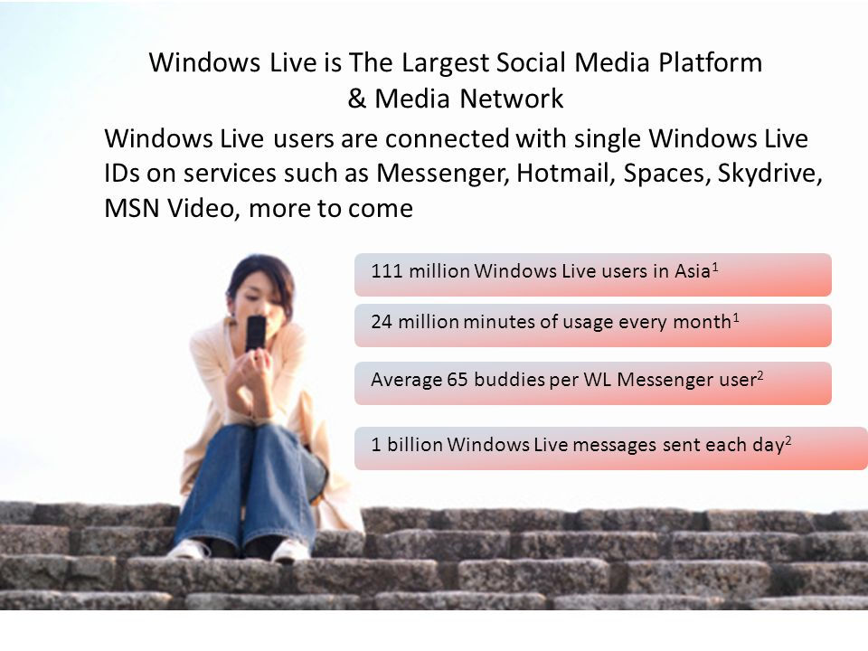 Windows Live is The Largest Social Media Platform & Media Network Windows Live users are connected with single Windows Live IDs on services such as Messenger, Hotmail, Spaces, Skydrive, MSN Video, more to come 111 million Windows Live users in Asia 1 24 million minutes of usage every month 1 Average 65 buddies per WL Messenger user 2 1 billion Windows Live messages sent each day 2