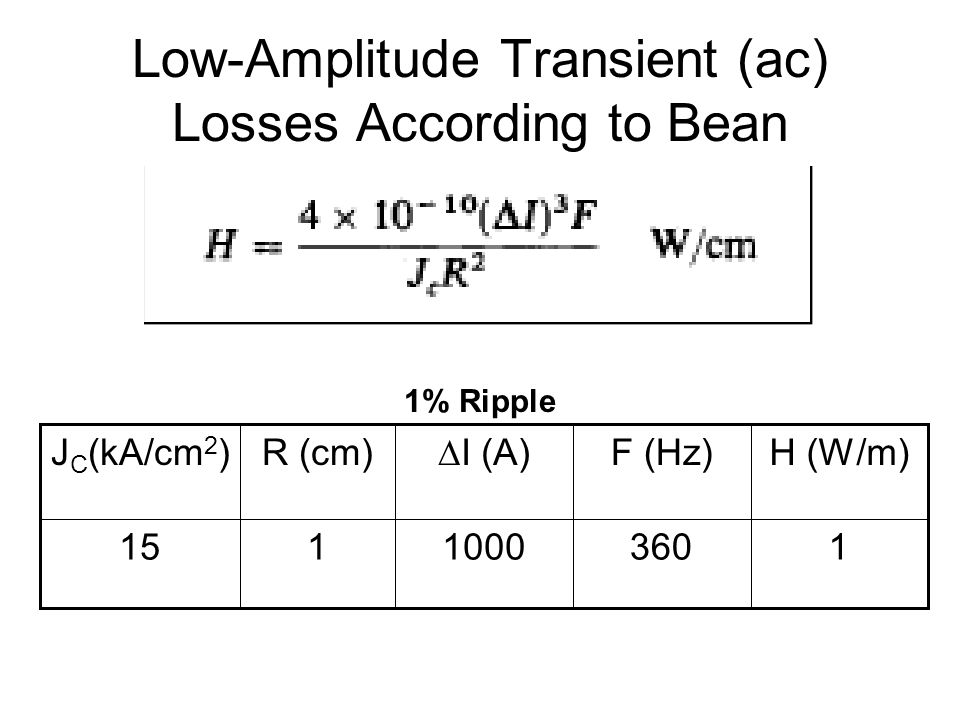 Low-Amplitude Transient (ac) Losses According to Bean H (W/m)F (Hz) I (A) R (cm)J C (kA/cm 2 ) 1% Ripple
