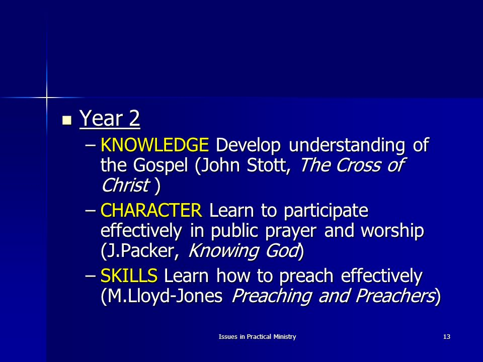 Issues in Practical Ministry13 Year 2 Year 2 –KNOWLEDGE Develop understanding of the Gospel (John Stott, The Cross of Christ ) –CHARACTER Learn to participate effectively in public prayer and worship (J.Packer, Knowing God) –SKILLS Learn how to preach effectively (M.Lloyd-Jones Preaching and Preachers)