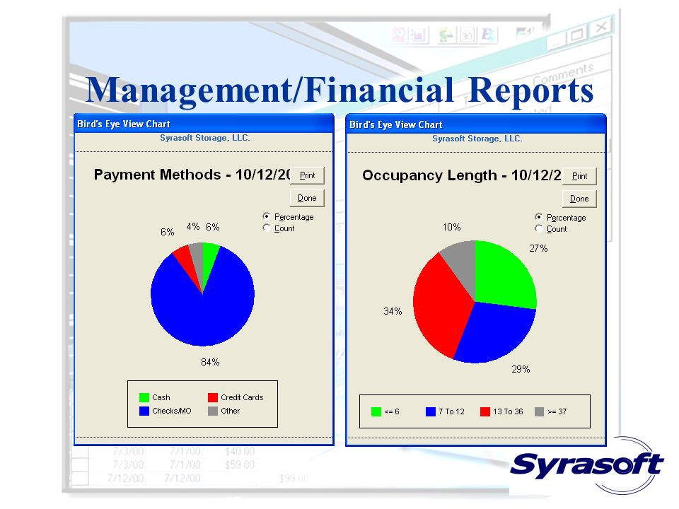 Management/Financial Reports