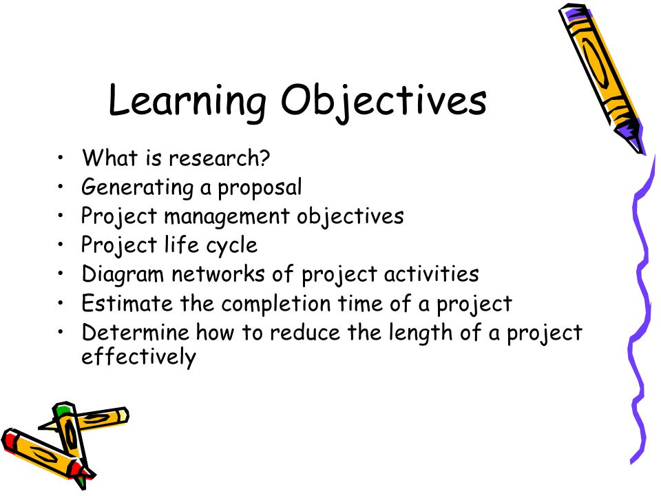 Learning Objectives What is research.