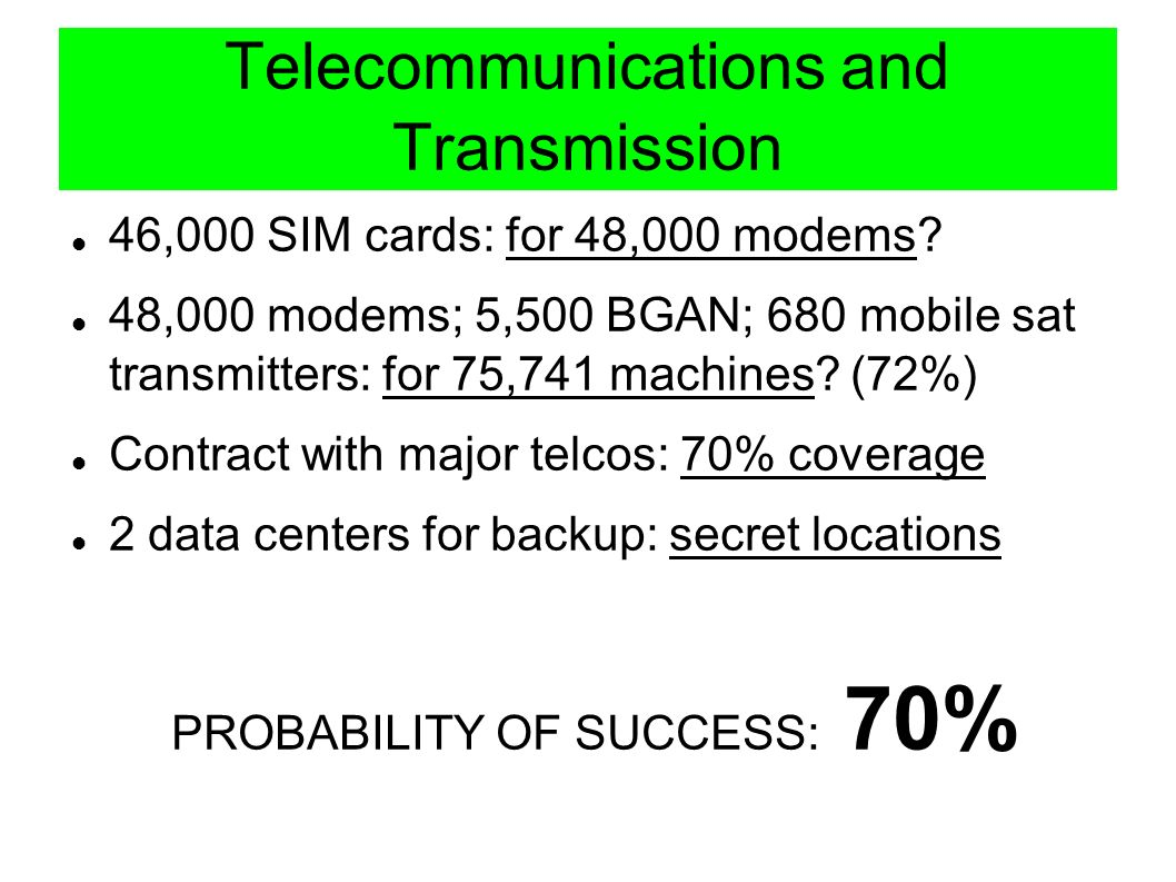 Telecommunications and Transmission 46,000 SIM cards: for 48,000 modems.