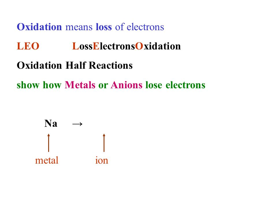 Oxidation means loss of electrons LEOLossElectronsOxidation Oxidation Half Reactions show how Metals or Anions lose electrons Na metalion