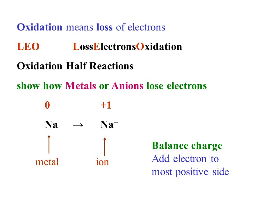 Oxidation means loss of electrons LEOLossElectronsOxidation Oxidation Half Reactions show how Metals or Anions lose electrons 0+1 Na Na + metalion Balance charge Add electron to most positive side