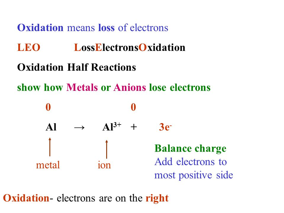 Oxidation means loss of electrons LEOLossElectronsOxidation Oxidation Half Reactions show how Metals or Anions lose electrons0 Al Al 3+ +3e - metalion Balance charge Add electrons to most positive side Oxidation- electrons are on the right