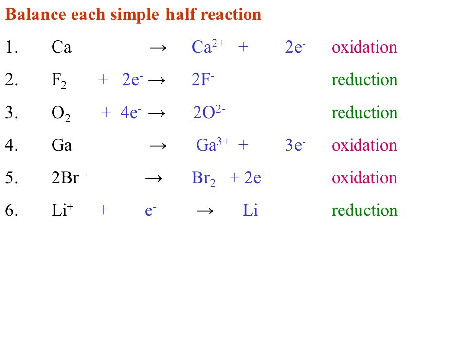 Balance each simple half reaction 1.Ca Ca 2+ +2e - oxidation 2.F 2 + 2e - 2F - reduction 3.O 2 + 4e - 2O 2- reduction 4.Ga Ga 3+ +3e - oxidation 5.2Br - Br 2 + 2e - oxidation 6.Li + +e - Lireduction