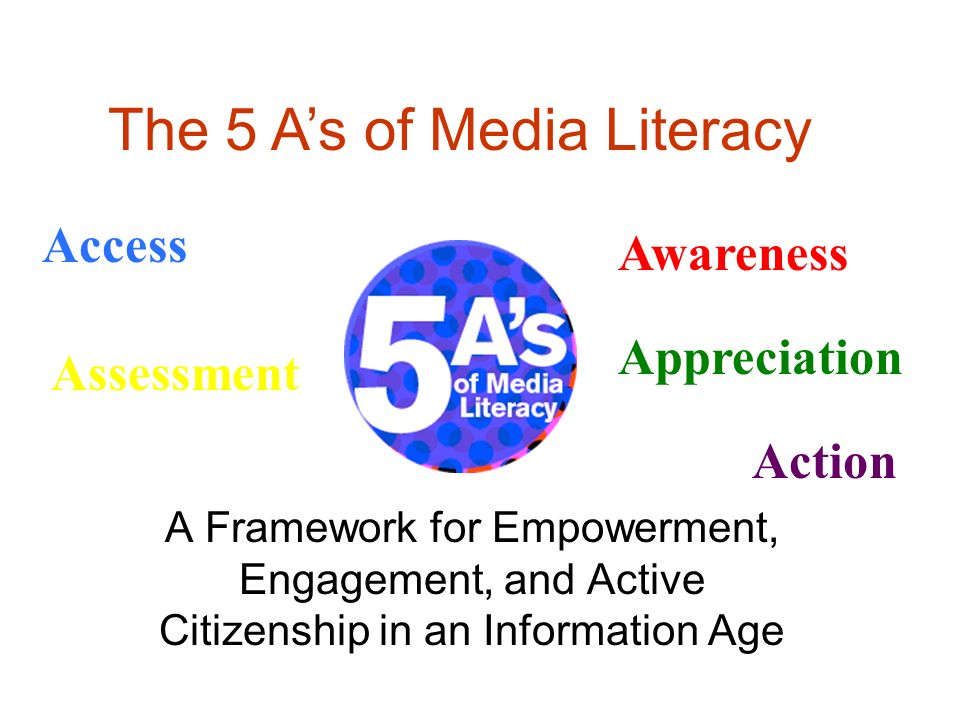 A Framework for Empowerment, Engagement, and Active Citizenship in an Information Age The 5 As of Media Literacy Assessment Access Action Appreciation Awareness