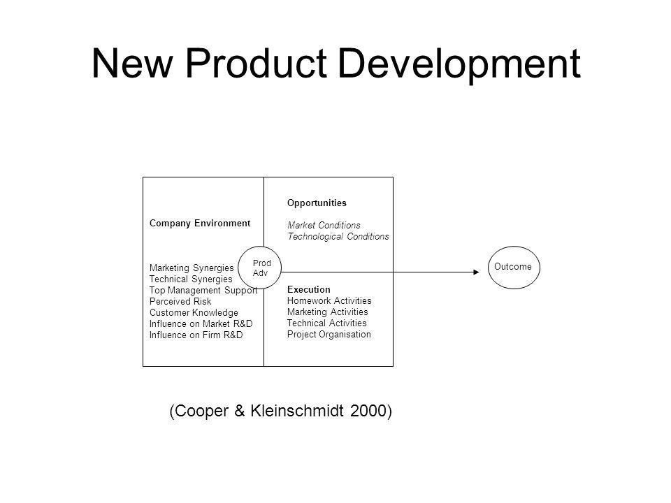 New Product Development Opportunities Market Conditions Technological Conditions Execution Homework Activities Marketing Activities Technical Activities Project Organisation Company Environment Marketing Synergies Technical Synergies Top Management Support Perceived Risk Customer Knowledge Influence on Market R&D Influence on Firm R&D Outcome Prod Adv (Cooper & Kleinschmidt 2000)